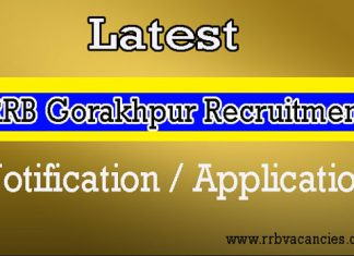RRB Gorakhpur ALP Recruitment