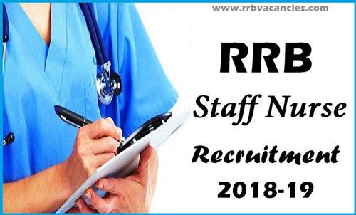 RRB Staff Nurse Recruitment