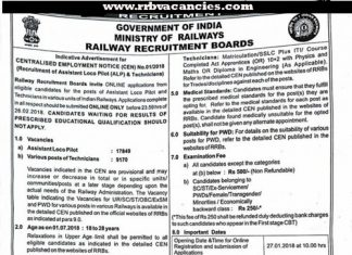 Indian Railways Asst Loco Pilots Bharti Details