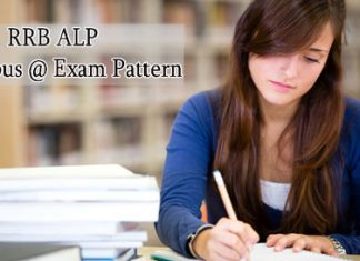 RRB Syllabus for ALP/Technician