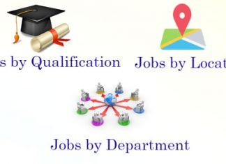 Jobs by Qualification, Location, Department